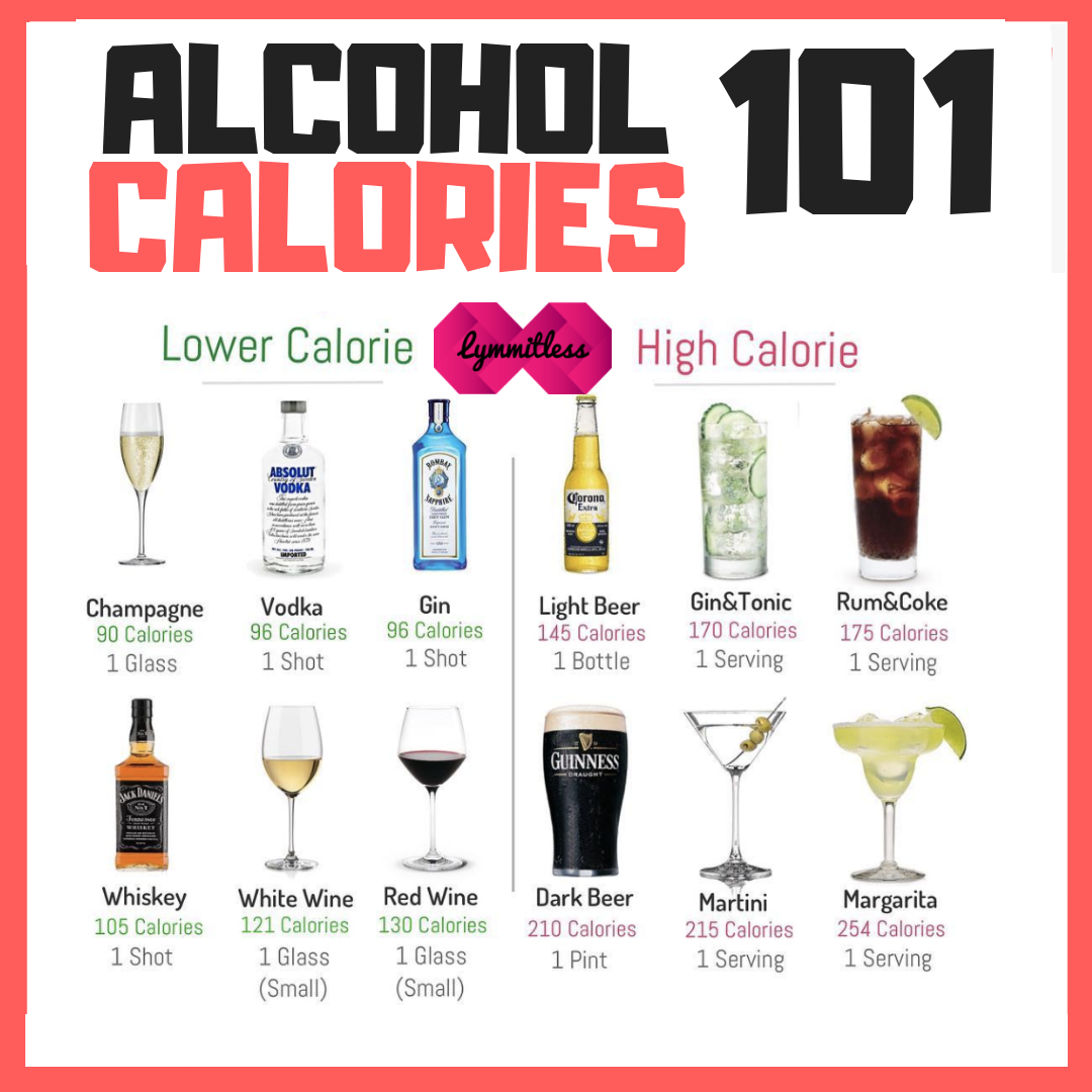 can i drink alcohol in diet